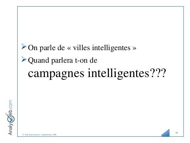 © Tous droits réservés – Analyweb Inc. 2008 On parle de « villes intelligentes » Quand parlera t-on de campagnes intelli...