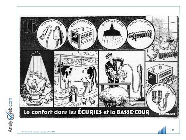 © Tous droits réservés – Analyweb Inc. 2008 45