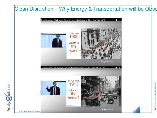 © Tous droits réservés – Analyweb Inc. 2008 5 Source:https://youtu.be/Kxryv2XrnqM Clean Disruption – Why Energy & Transpor...