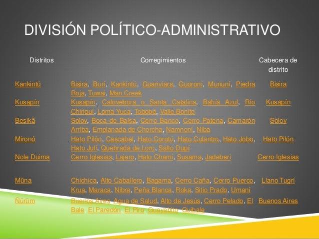 DIVISIÓN POLÍTICO-ADMINISTRATIVO Distritos Corregimientos Cabecera de distrito Kankintú Bisira, Burí, Kankintú, Guariviara...