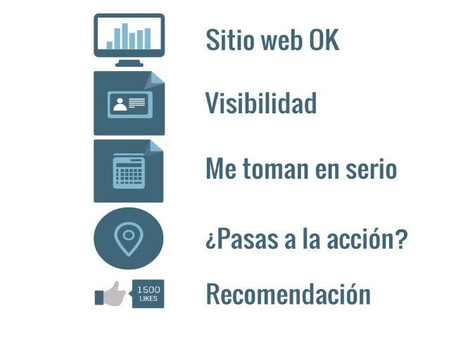 Cómo definir nuestra estrategia online /  /