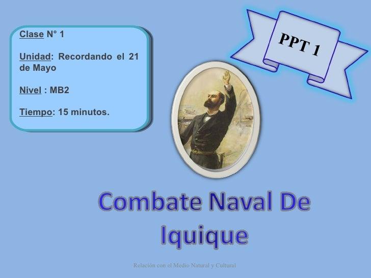Clase N° 1                                                                 PPTUnidad: Recordando el 21                    ...