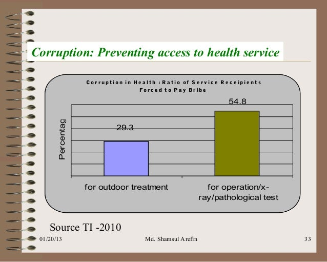 combating corruption Combating corruption in global health mackey tk(1)(2)(3)(4), kohler j(4)(5), lewis m(6)(7), vian t(8) author information: (1)department of anesthesiology, university of california, san diego school of medicine, san diego, ca 92093, usa tmackey@ucsdedu (2)division of global public health,.
