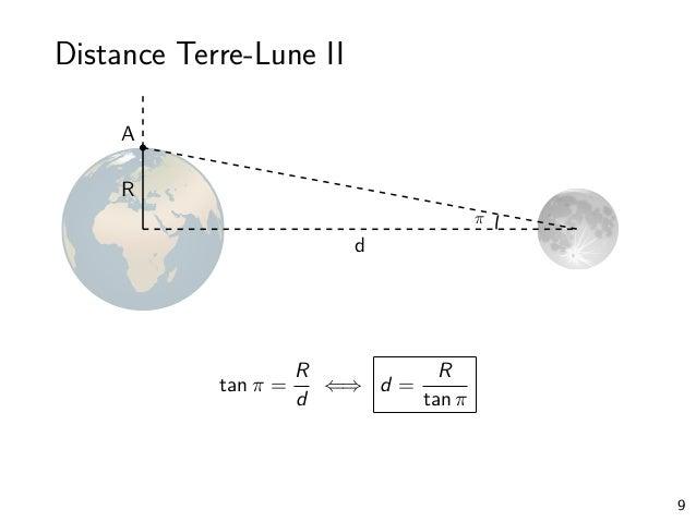 la distance de la terre