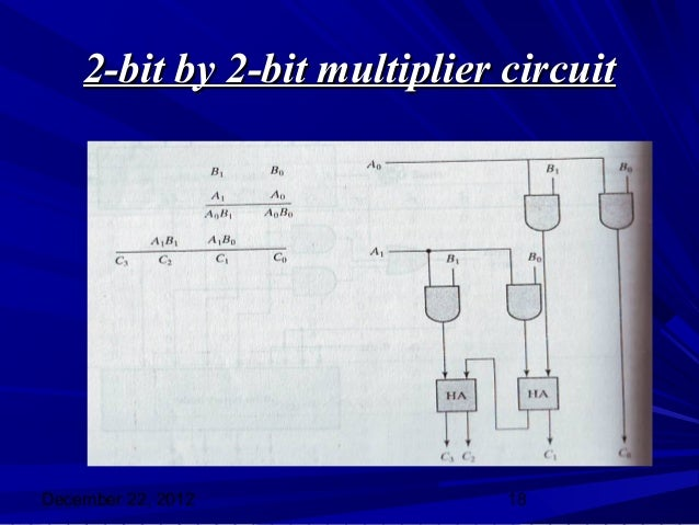 2-bit by 2-bit multiplier circuitdecember 22, 2012 18
