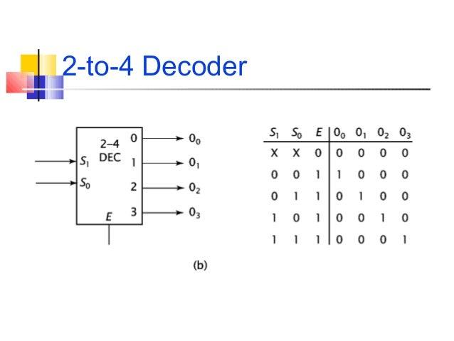 Boolean Algebra 39029269 additionally binational Circuits 57796773 also Answer Following Questions 1 Simplify Following Boolean Expressions Minimum Number Literal Q24810468 in addition 5289356 also Boolean Algebra 19903833. on x xy boolean algebra 8