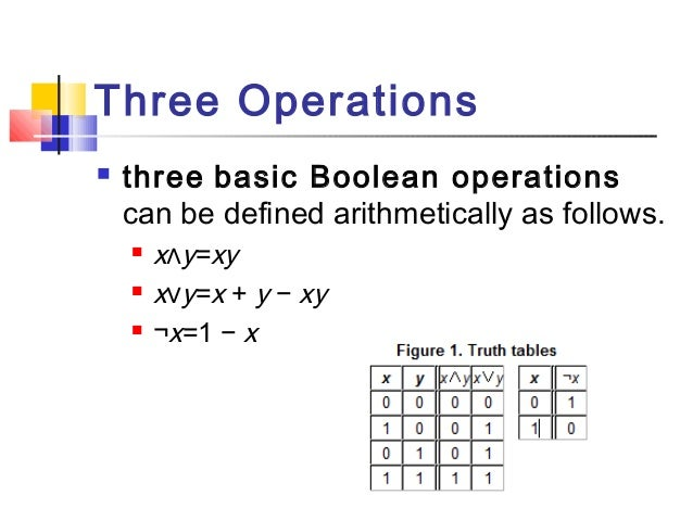 Digital Logic Design Chapter 2 Booleanalgebralogicgates also Algebra Booleana 2 31483839 as well Print additionally 4947257 in addition Algebra Archive 2017 May 23. on x xy boolean algebra 6