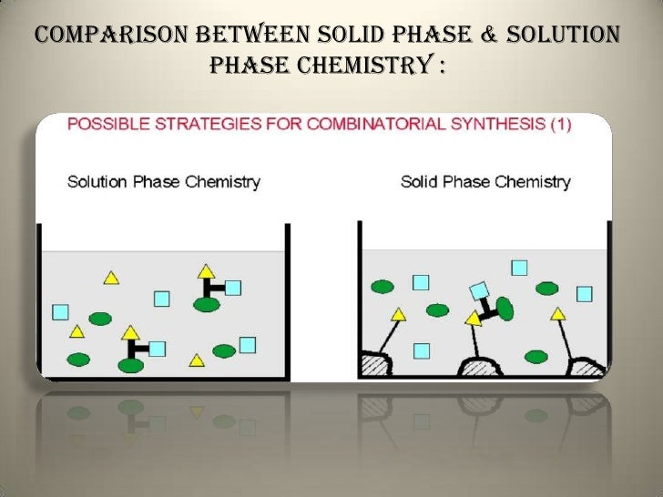 Solid phase synthesis and combinatorial technologies