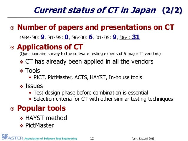 software testing research paper Software testing techniques technology maturation and research strategy class report for 17-939a lu luo institute for software research international.