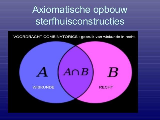 Axiomatische opbouw sterfhuisconstructies