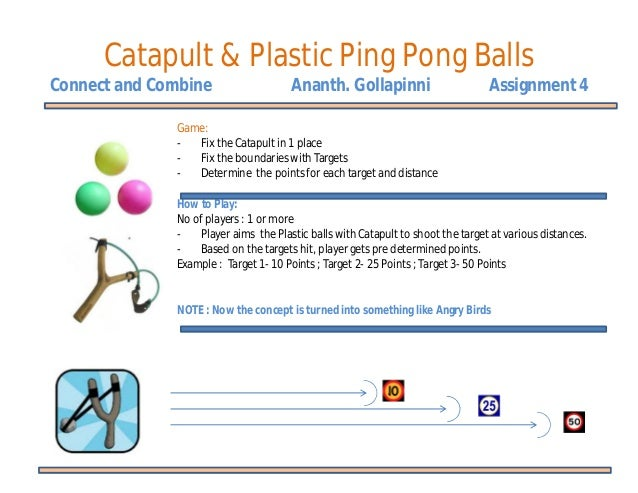 Catapult & Plastic Ping Pong BallsConnect and Combine                   Ananth. Gollapinni                         Assignm...