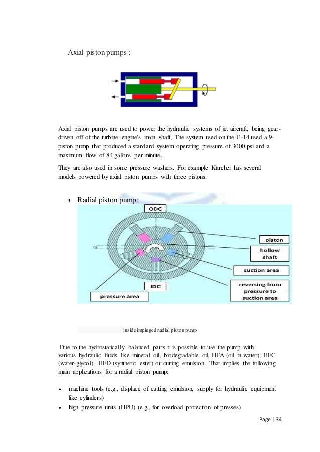 Hydraulic System Design Handbook Pdf