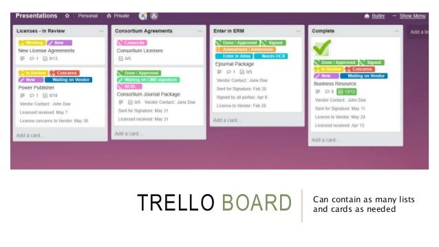 TRELLO BOARD Can contain as many lists and cards as needed
