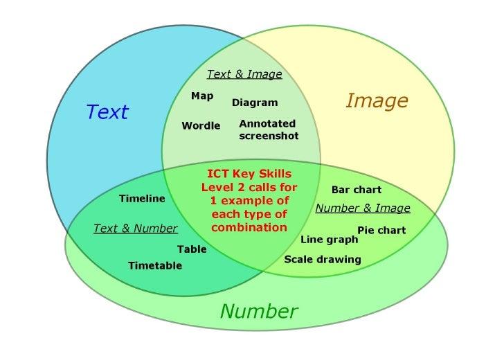 Semantische Technologien :