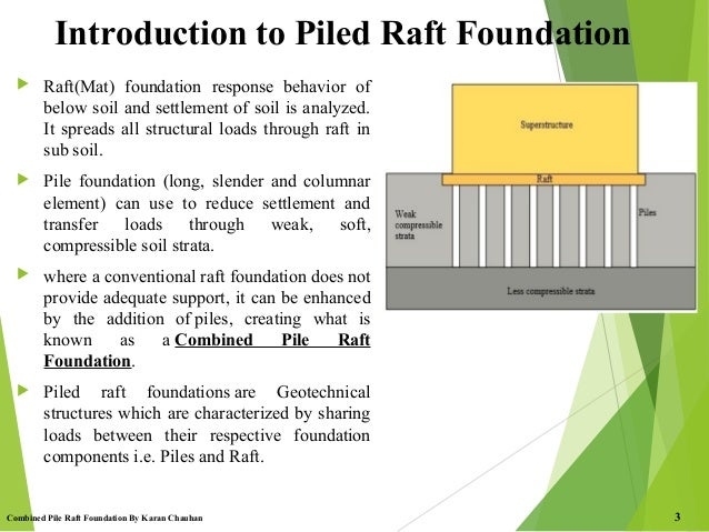 Combine Piled Raft Foundation Cprf Er Karan Chauhan