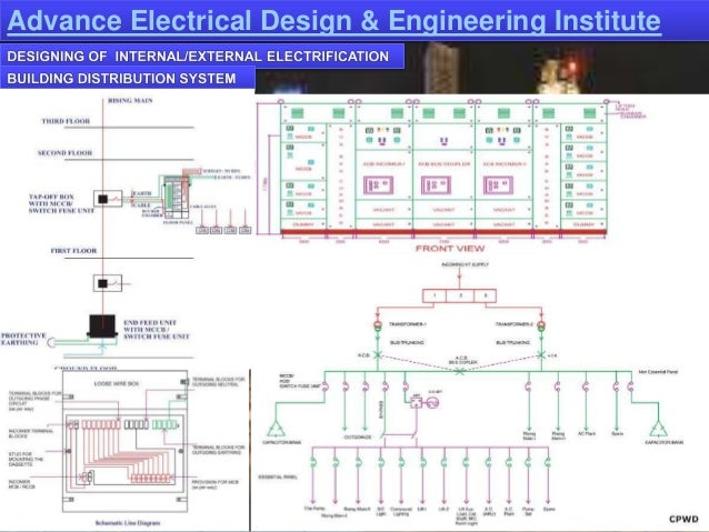 Advance Electrical System Design And Solar Power Plant Design Courses