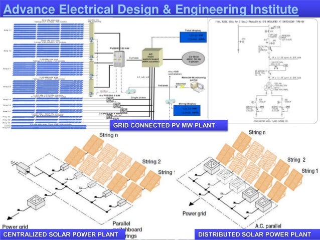 Advance Electrical System Design And Solar Power Plant Design Courses on off grid solar diagram