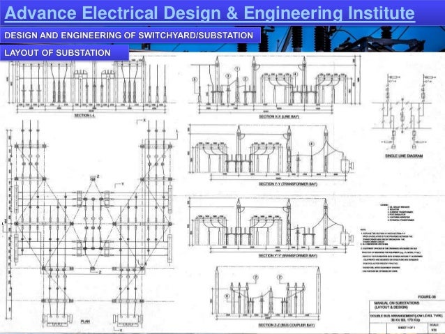 power plant switchyard layout wiring diagram