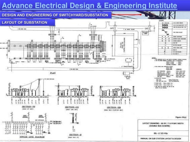 advance electrical design & engineering institute