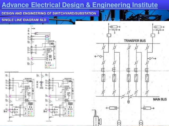 Cool Electrical Design Course Institute Solar Plant Design Institute De Wiring Database Gramgelartorg