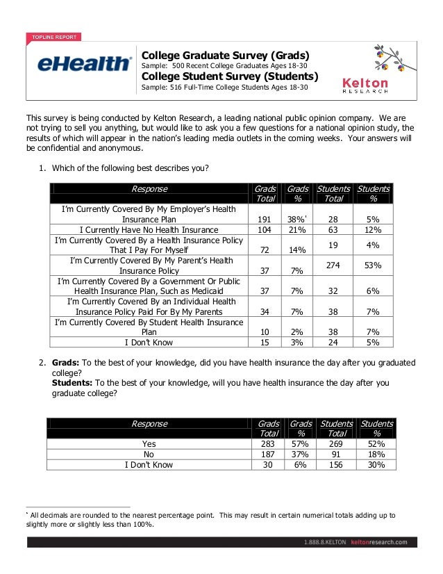 College Graduate Survey (Grads) Sample: 500 Recent College Graduates Ages 18-30 College Student Survey (Students) Sample: ...