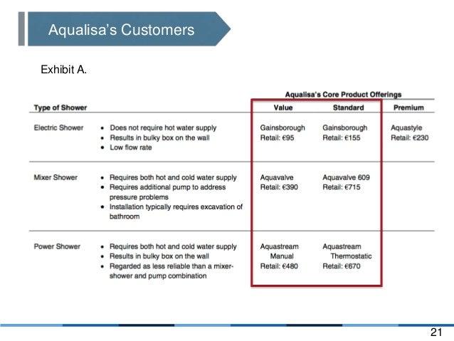 marketing case study ii aqualisa quartz Marketing case study ii: aqualisa quartz introduction and problem statement  aqualisa, a premium british shower manufacturer, is experiencing teething.