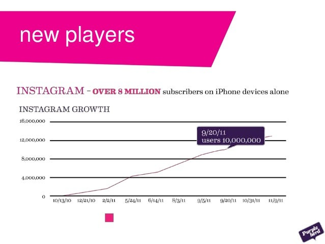 Mobile Eco-System Facebook ranked as the top smartphone app, reaching 71.8 percent of the app audience, followed by YouTub...