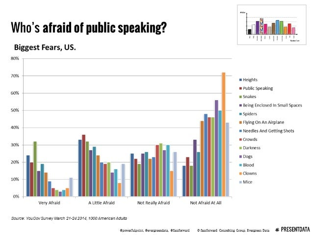 "Who's afraid of pulilie sneaking?   ""ll""l