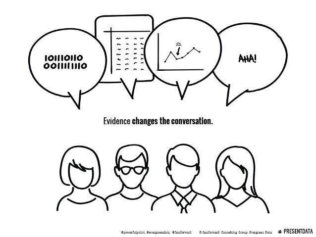 IOIIIOIIO  OOIIIIIIIO     Evidence changes the conversation.   Qfififl  Qpmverfttlpoizit,  Qevergreendata,  @: 'a. ssfc/ n'a....