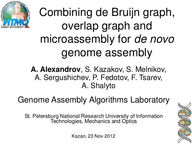 Combining de Bruijn graph,           overlap graph and       microassembly for de novo           genome assembly   A. Alex...