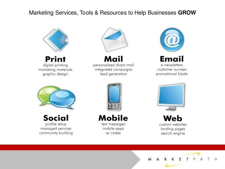 Combining Your Online Amp Offline Marketing Efforts