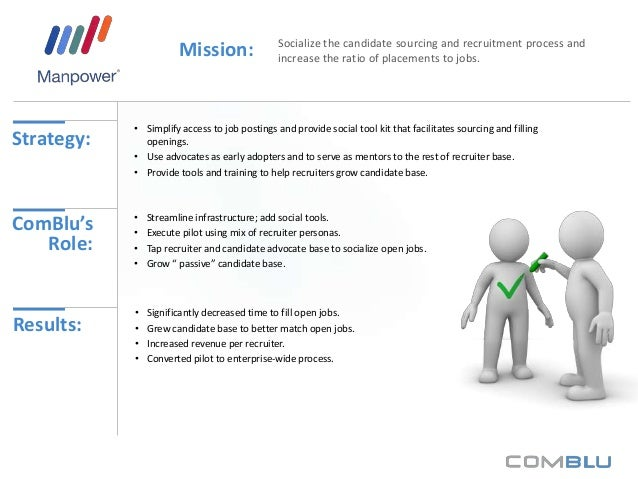 Mission:  Strategy:  ComBlu's Role:  Results:  Socialize the candidate sourcing and recruitment process and increase the r...
