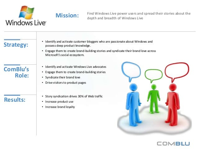 Mission:  Strategy:  Find Windows Live power users and spread their stories about the depth and breadth of Windows Live  •...