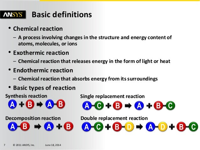 Single Replacement Definition Chemistry