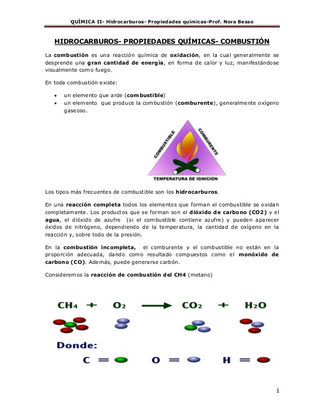 QUÍMICA II- Hidrocarburos- Propiedades químicas-Prof. Nora Besso 1 HIDROCARBUROS- PROPIEDADES QUÍMICAS- COMBUSTIÓN La comb...
