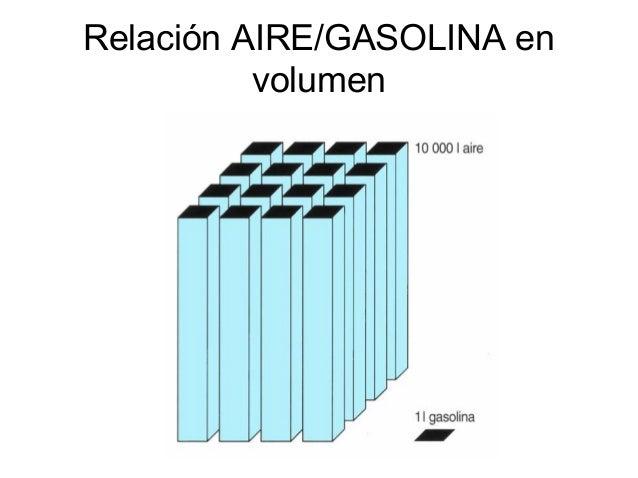 La gasolina con turba
