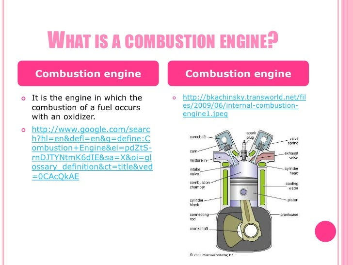 Combustion Reaction