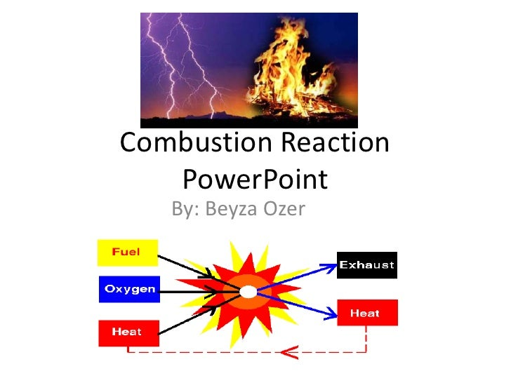 Combustion Reaction PowerPoint<br />By: BeyzaOzer<br />