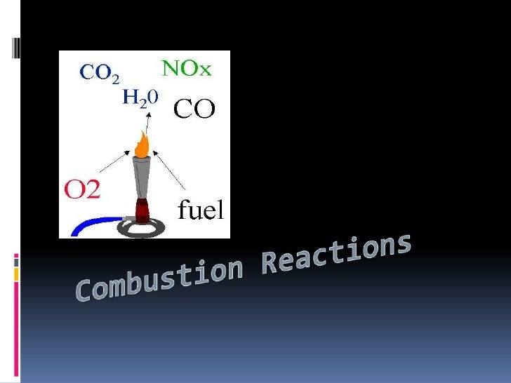 Combustion Reactions<br />