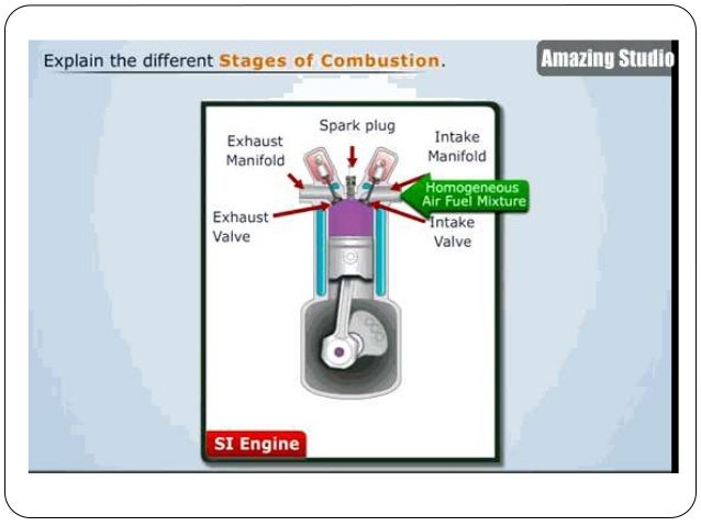 Combustion SI Engines - Unit-III