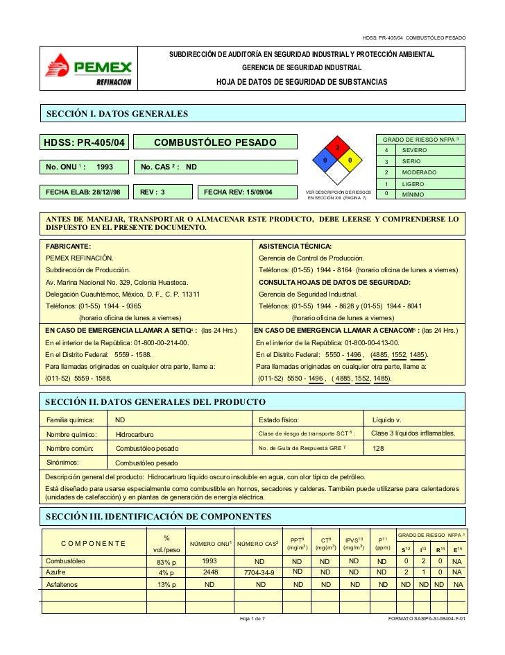 Ammonia | NH3 - PubChem