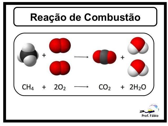 Reação de Combustão                 Prof . Fábio                      Prof. Fábio