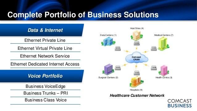 Comcast Business VoiceEdge Presentation 2014_call 1 786 ...