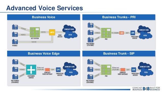 comcast enterprise ethernet overview 13 638?cb=1451575378 comcast business phone wiring diagram comcast wifi router setup comcast phone wiring diagram at readyjetset.co