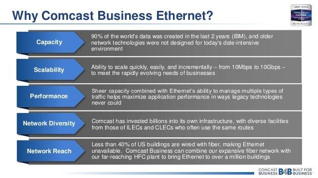 Comcast Enterprise | Ethernet Overview