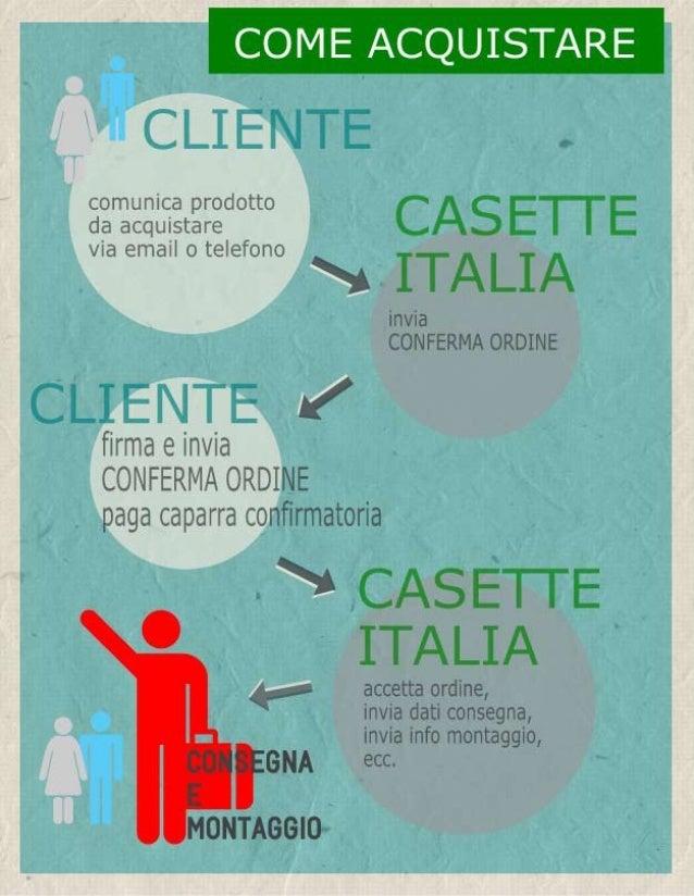 Come acquistare una casetta in legno by casette italia for Casette italia