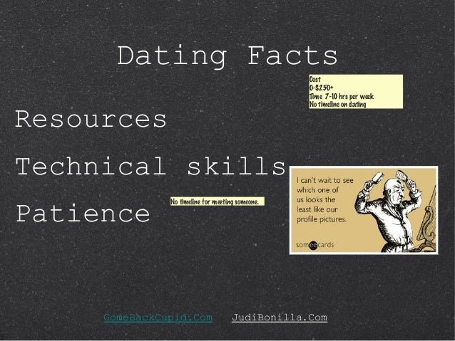 our time online dating reviews signs you should keep dating him