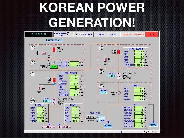 KOREAN POWER GENERATION!