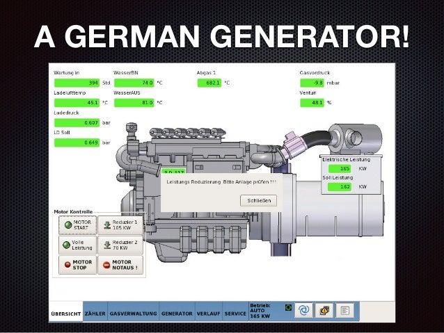 A GERMAN GENERATOR!