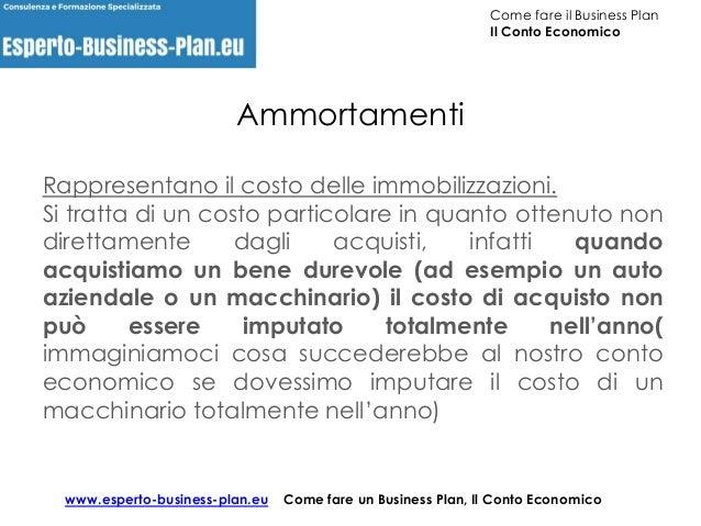 Business Plan Bar esempio